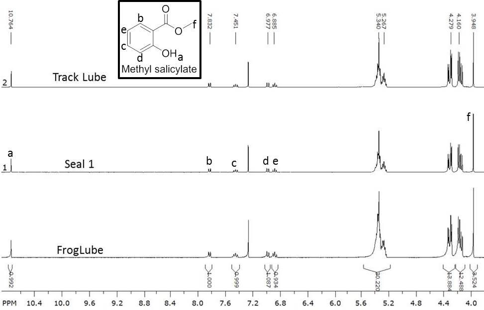 Figure 2. Downfield portion of 1H NMR spectra showing methyl salicylate peaks (10.8, 7.8-6.8, 4.0 ppm), plus vinyl and glycerol protons of unsaturated triglycerides (5.4 ppm and 4.3-4.1 ppm, respectively).